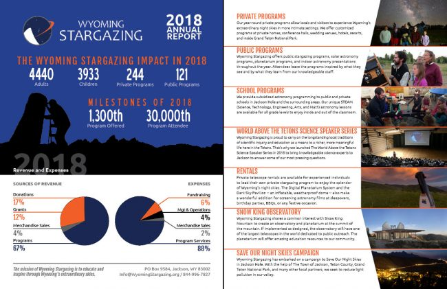 Wyoming Stargazing 2018 Annual Report