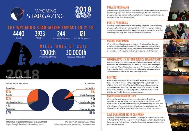 Wyoming Stargazing 2018 Annual Report